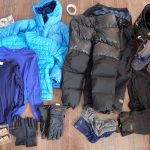 Essential Equipment For Winter Walks