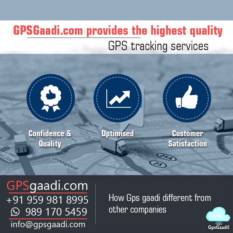 Benefits Of Installing GPS Tracker For Car